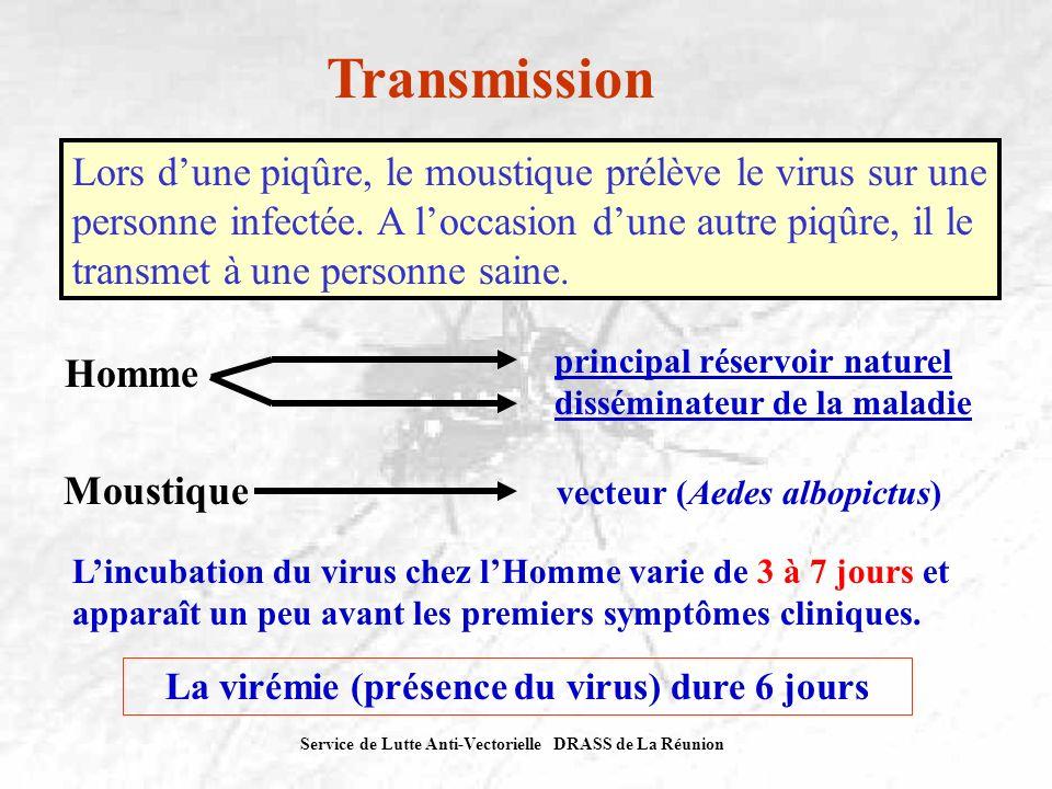 La virémie (présence du virus) dure 6 jours