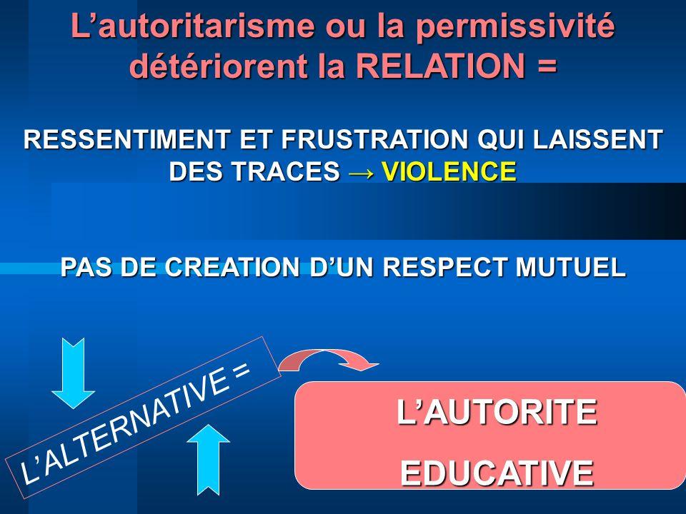 L'autoritarisme ou la permissivité détériorent la RELATION =