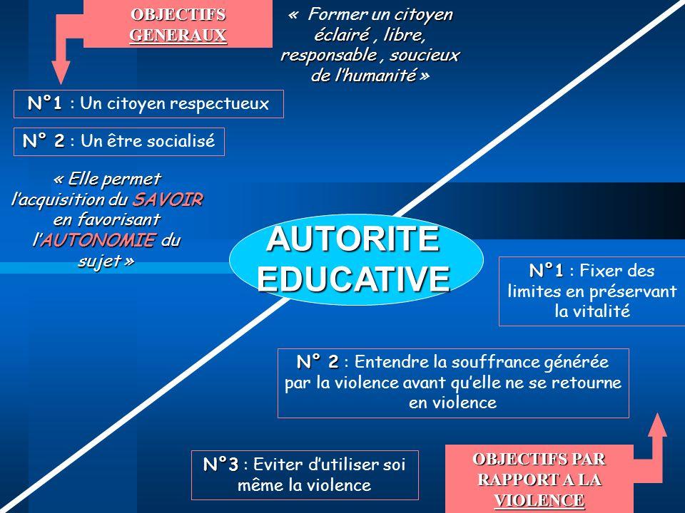 OBJECTIFS PAR RAPPORT A LA VIOLENCE