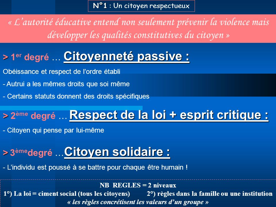 N°1 : Un citoyen respectueux