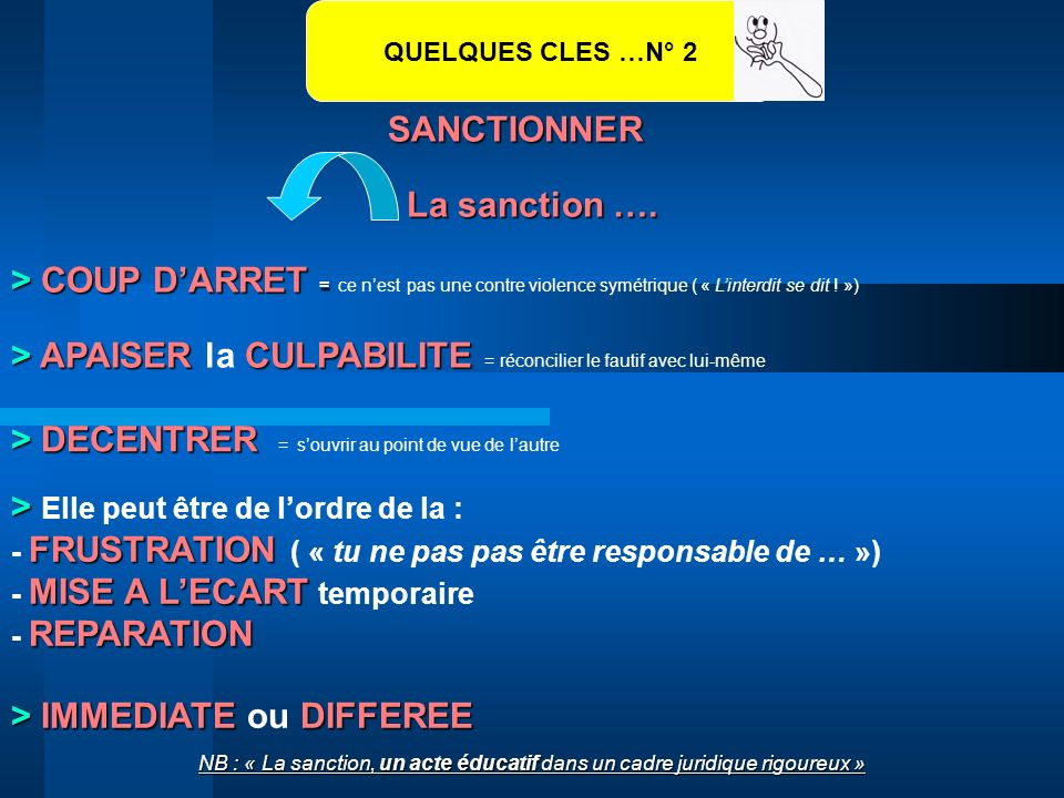 SANCTIONNER La sanction ….