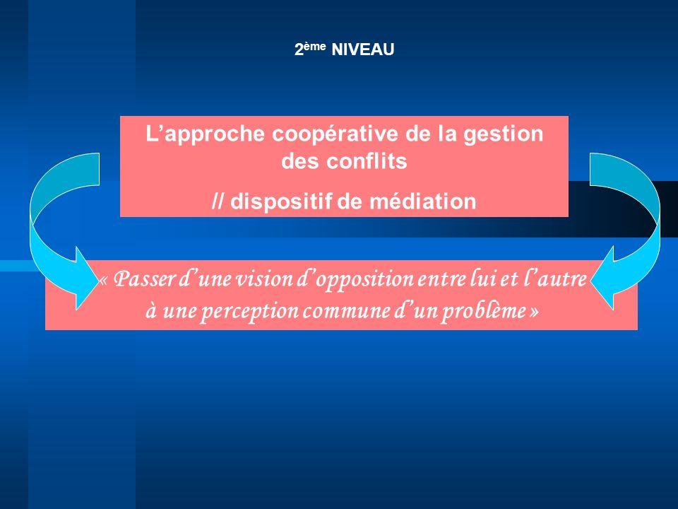 2ème NIVEAU L'approche coopérative de la gestion des conflits. // dispositif de médiation.