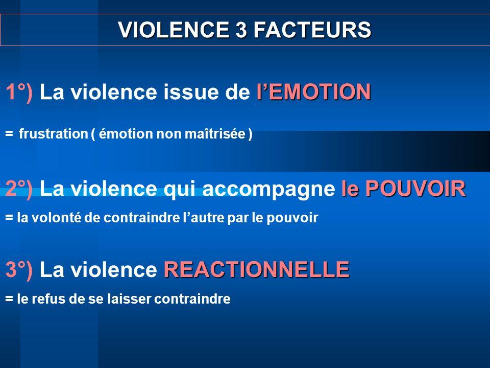 1°) La violence issue de l'EMOTION