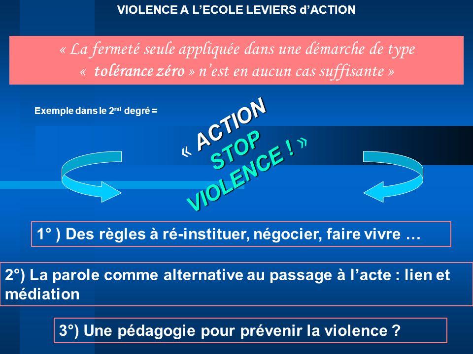 VIOLENCE A L'ECOLE LEVIERS d'ACTION Exemple dans le 2nd degré =