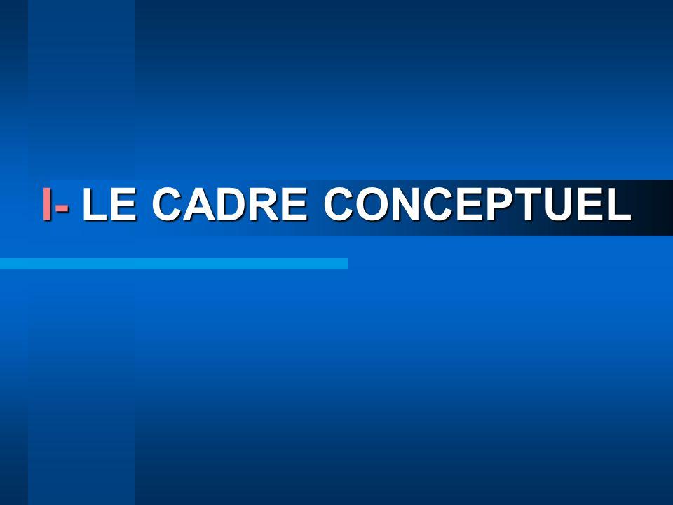 I- LE CADRE CONCEPTUEL