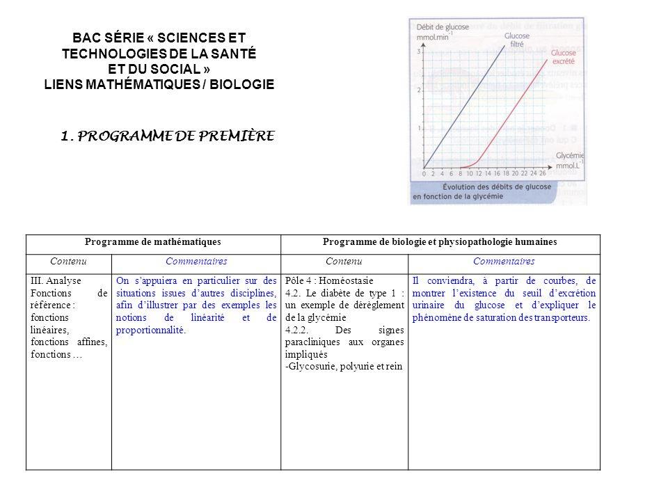 TECHNOLOGIES DE LA SANTÉ ET DU SOCIAL » LIENS MATHÉMATIQUES / BIOLOGIE