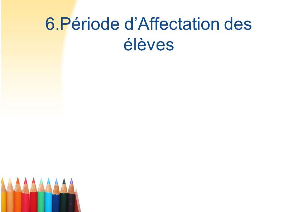 6.Période d'Affectation des élèves