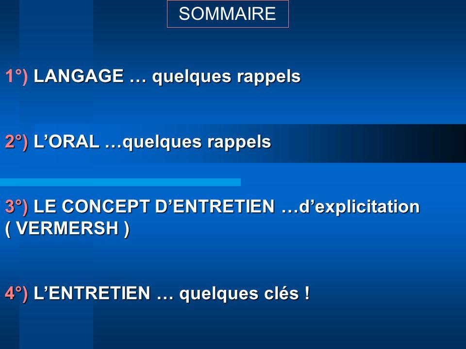 SOMMAIRE 1°) LANGAGE … quelques rappels. 2°) L'ORAL …quelques rappels. 3°) LE CONCEPT D'ENTRETIEN …d'explicitation ( VERMERSH )