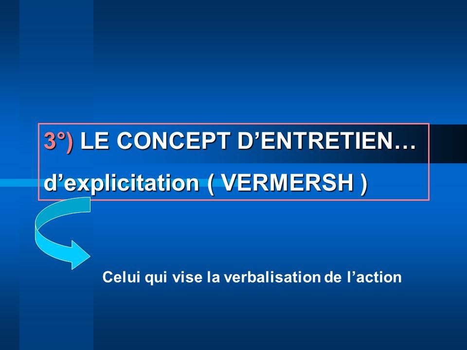 3°) LE CONCEPT D'ENTRETIEN… d'explicitation ( VERMERSH )