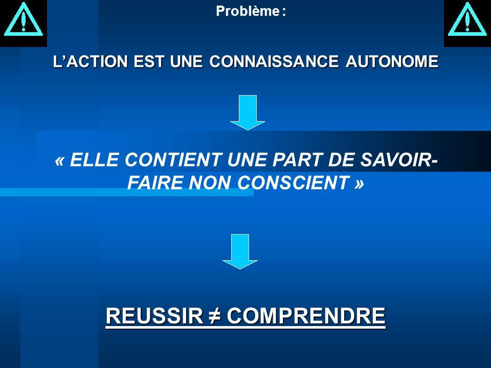 Problème : L'ACTION EST UNE CONNAISSANCE AUTONOME. « ELLE CONTIENT UNE PART DE SAVOIR-FAIRE NON CONSCIENT »