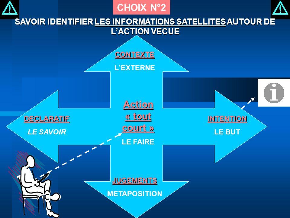 SAVOIR IDENTIFIER LES INFORMATIONS SATELLITES AUTOUR DE L'ACTION VECUE