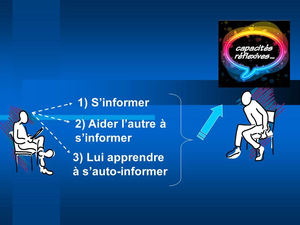 1) S'informer 2) Aider l'autre à s'informer 3) Lui apprendre à s'auto-informer
