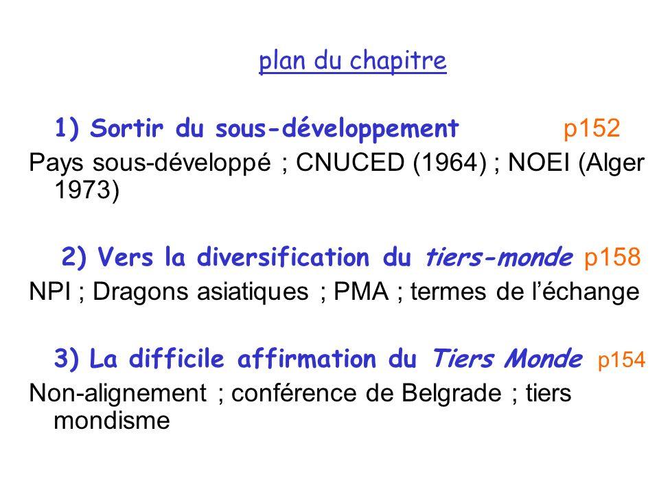 plan du chapitre 1) Sortir du sous-développement p152. Pays sous-développé ; CNUCED (1964) ; NOEI (Alger 1973)