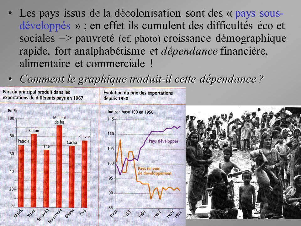 Les pays issus de la décolonisation sont des « pays sous-développés » ; en effet ils cumulent des difficultés éco et sociales => pauvreté (cf. photo) croissance démographique rapide, fort analphabétisme et dépendance financière, alimentaire et commerciale !