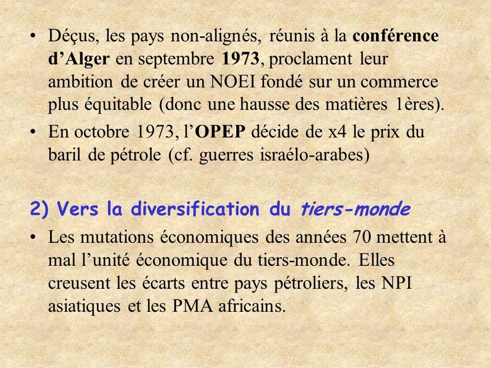 Déçus, les pays non-alignés, réunis à la conférence d'Alger en septembre 1973, proclament leur ambition de créer un NOEI fondé sur un commerce plus équitable (donc une hausse des matières 1ères).