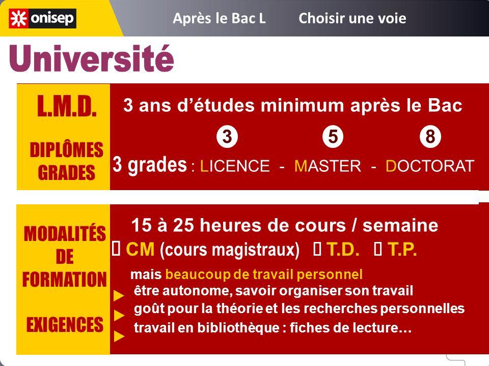 L.M.D. Université 3 grades : LICENCE - MASTER - DOCTORAT