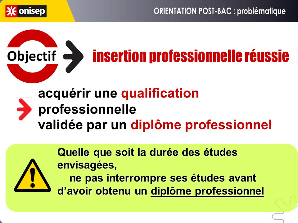 ORIENTATION POST-BAC : problématique