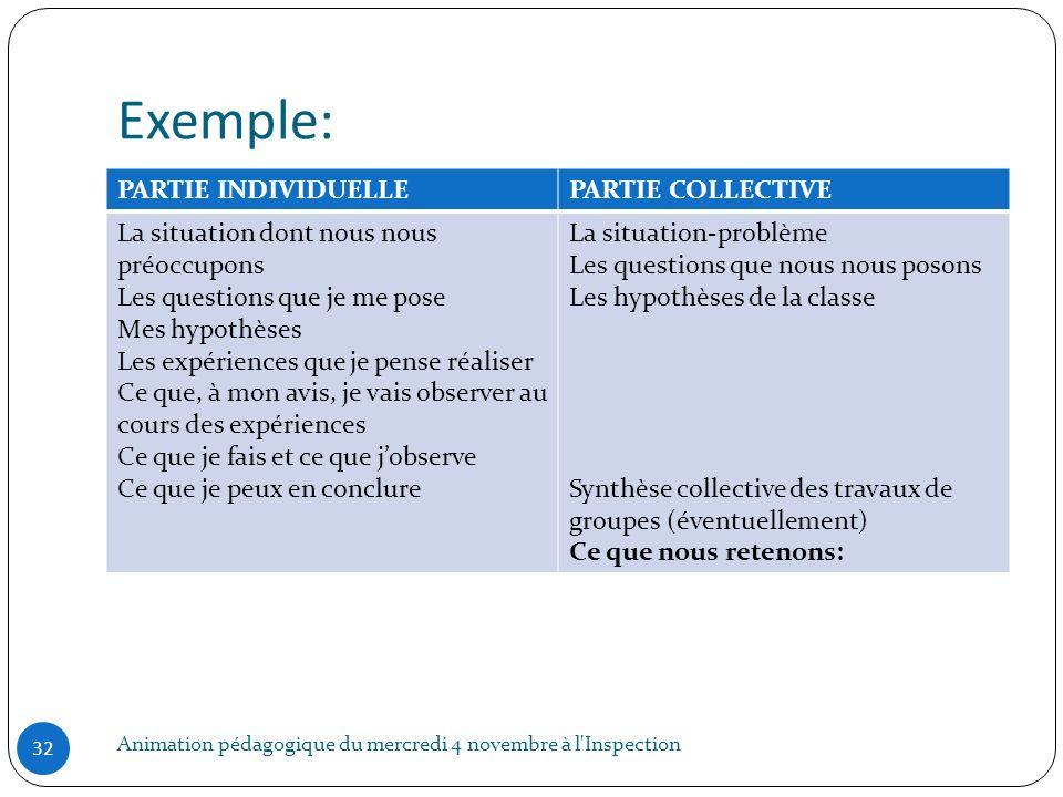 Exemple: PARTIE INDIVIDUELLE PARTIE COLLECTIVE
