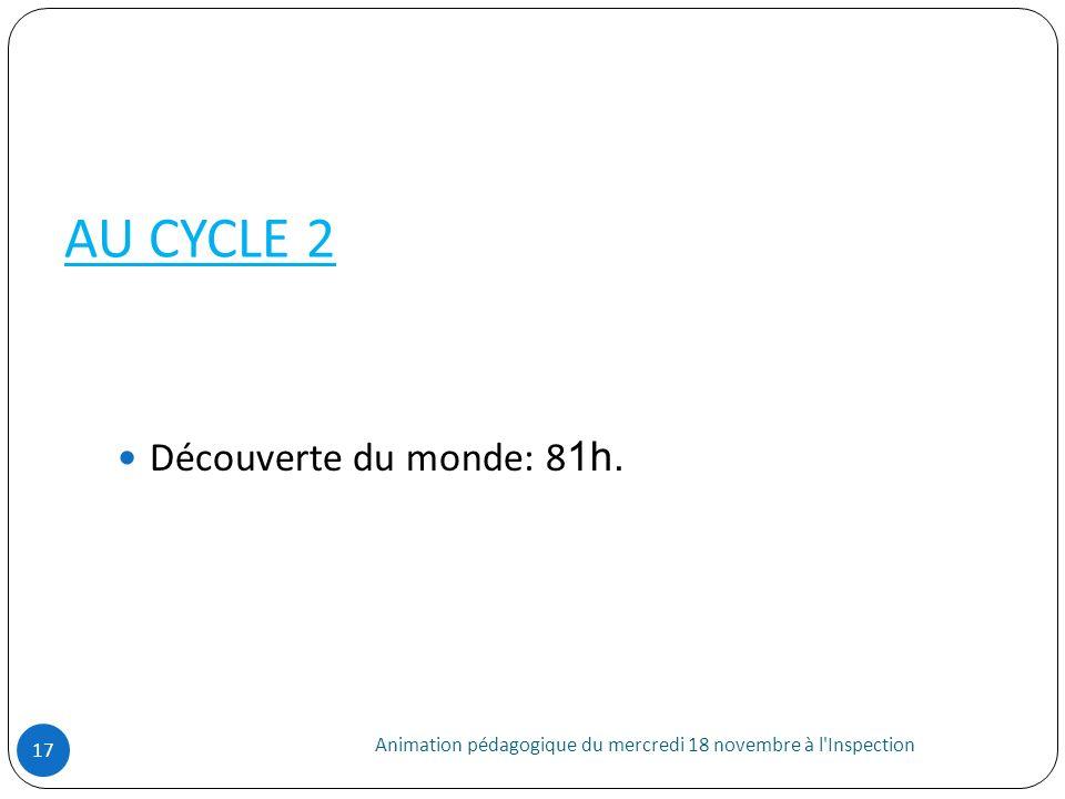AU CYCLE 2 Découverte du monde: 81h.