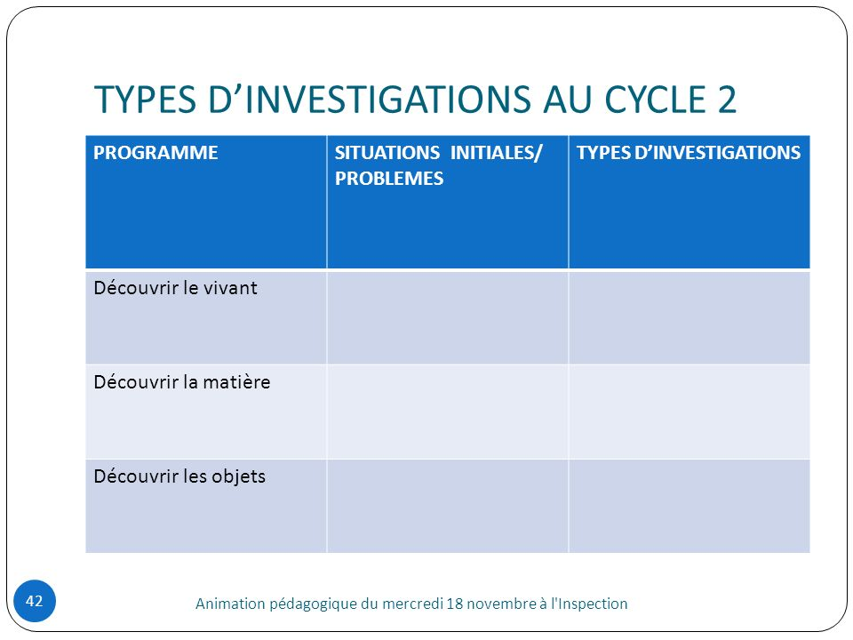 TYPES D'INVESTIGATIONS AU CYCLE 2
