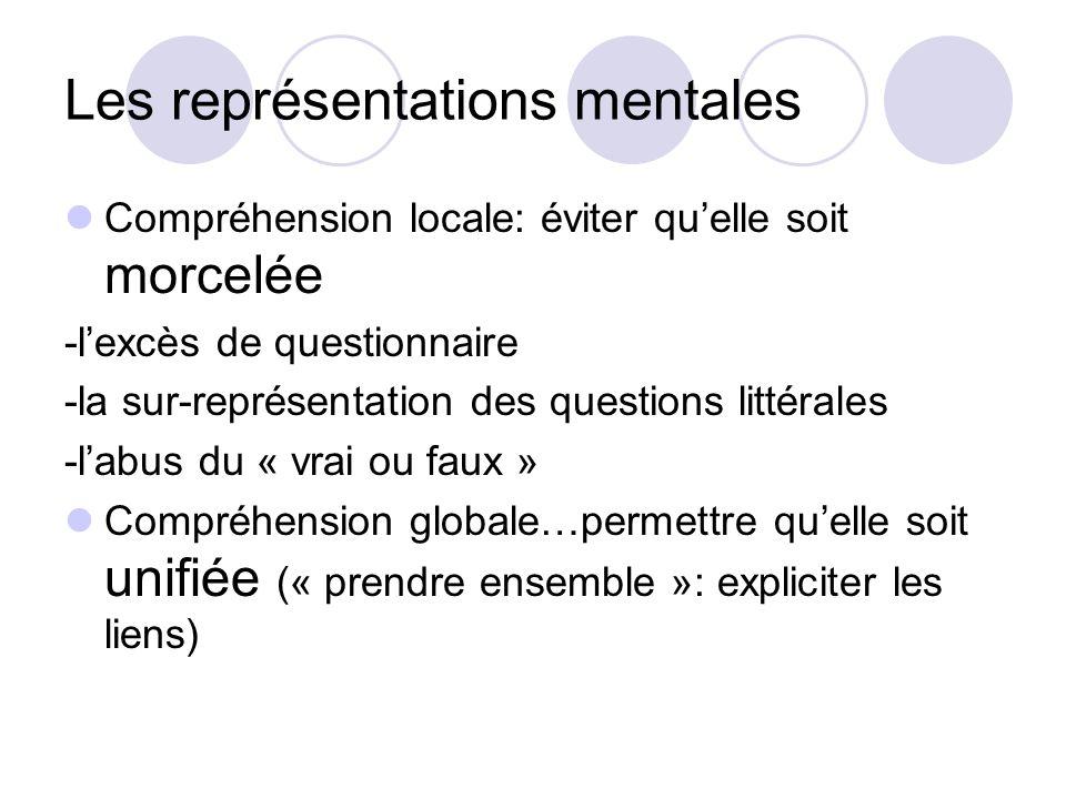 Les représentations mentales