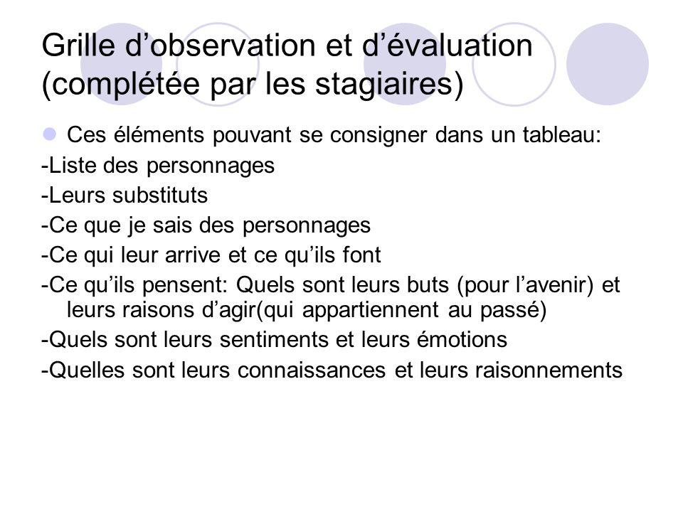 Grille d'observation et d'évaluation (complétée par les stagiaires)