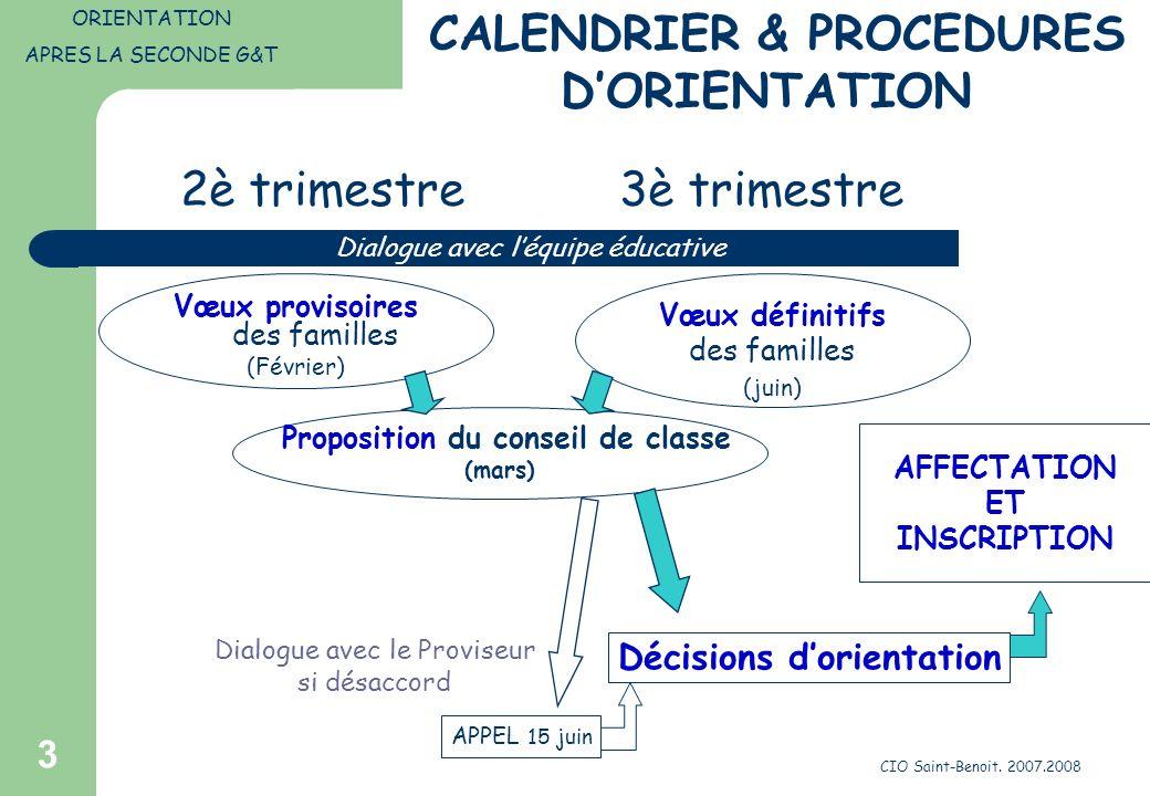 CALENDRIER & PROCEDURES D'ORIENTATION