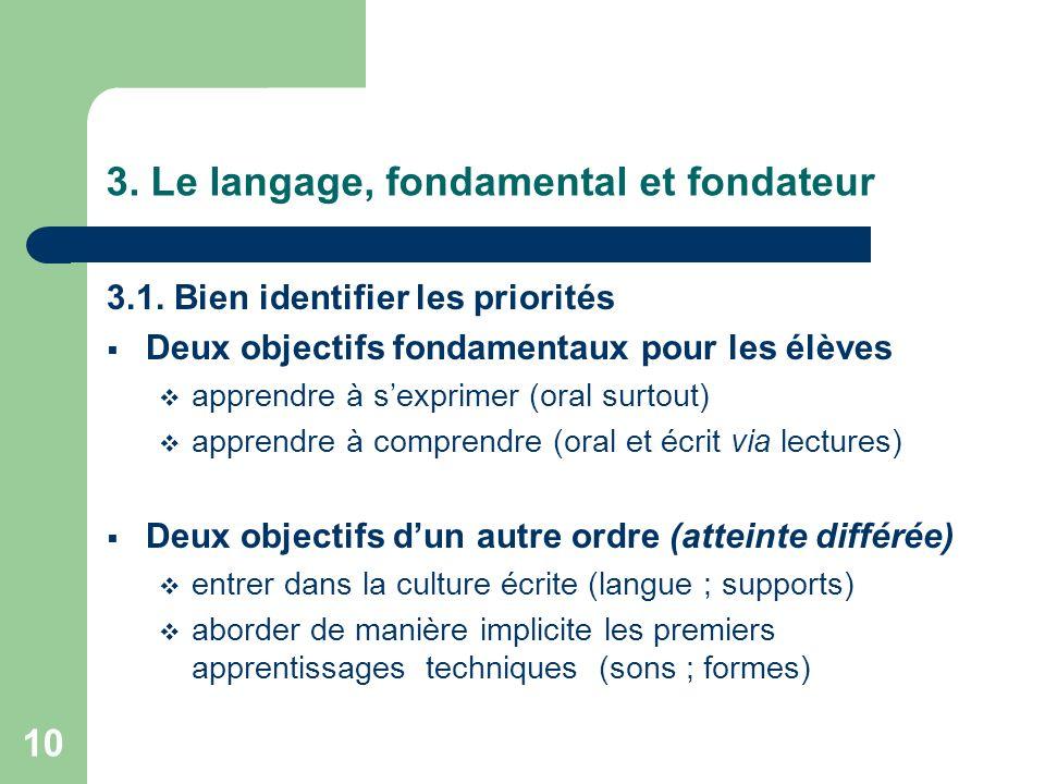 3. Le langage, fondamental et fondateur