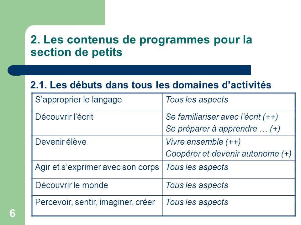 2. Les contenus de programmes pour la section de petits