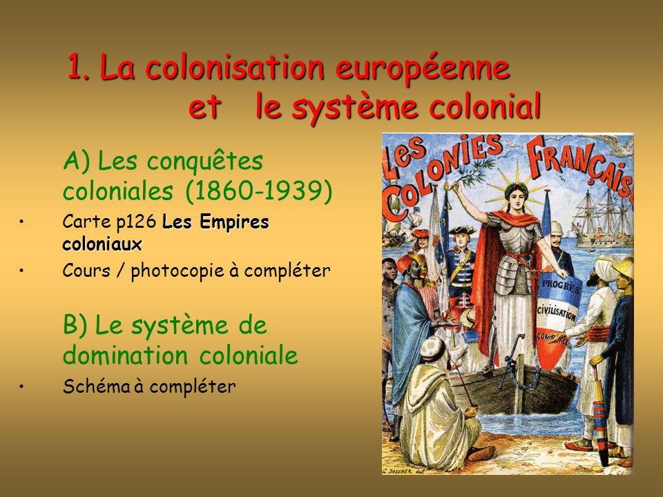 1. La colonisation européenne et le système colonial