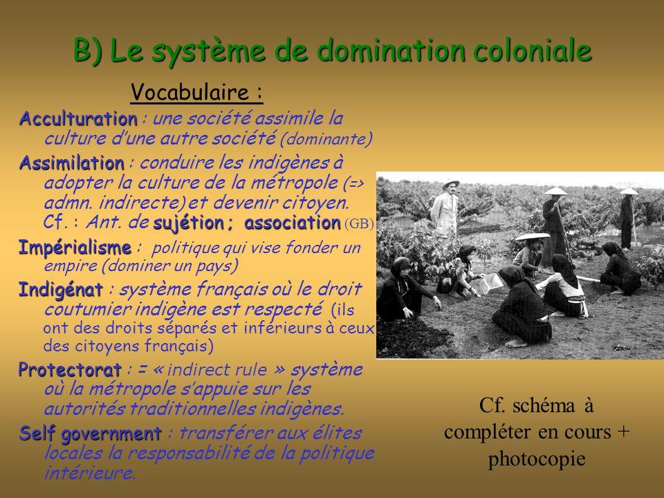 B) Le système de domination coloniale