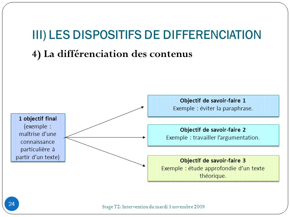 III) LES DISPOSITIFS DE DIFFERENCIATION
