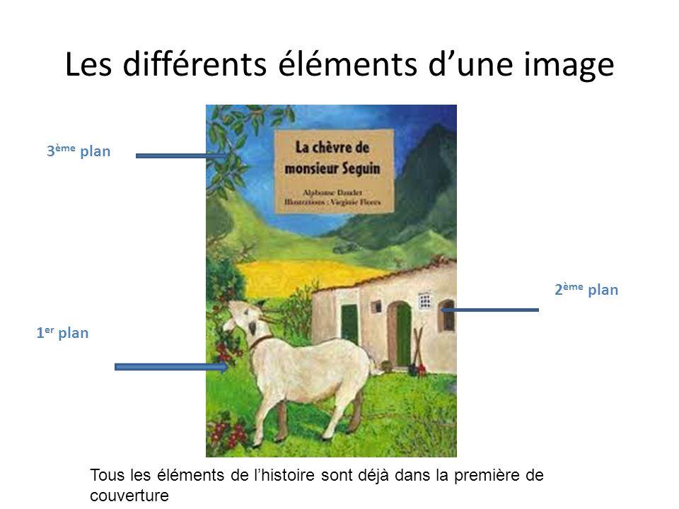 Les différents éléments d'une image