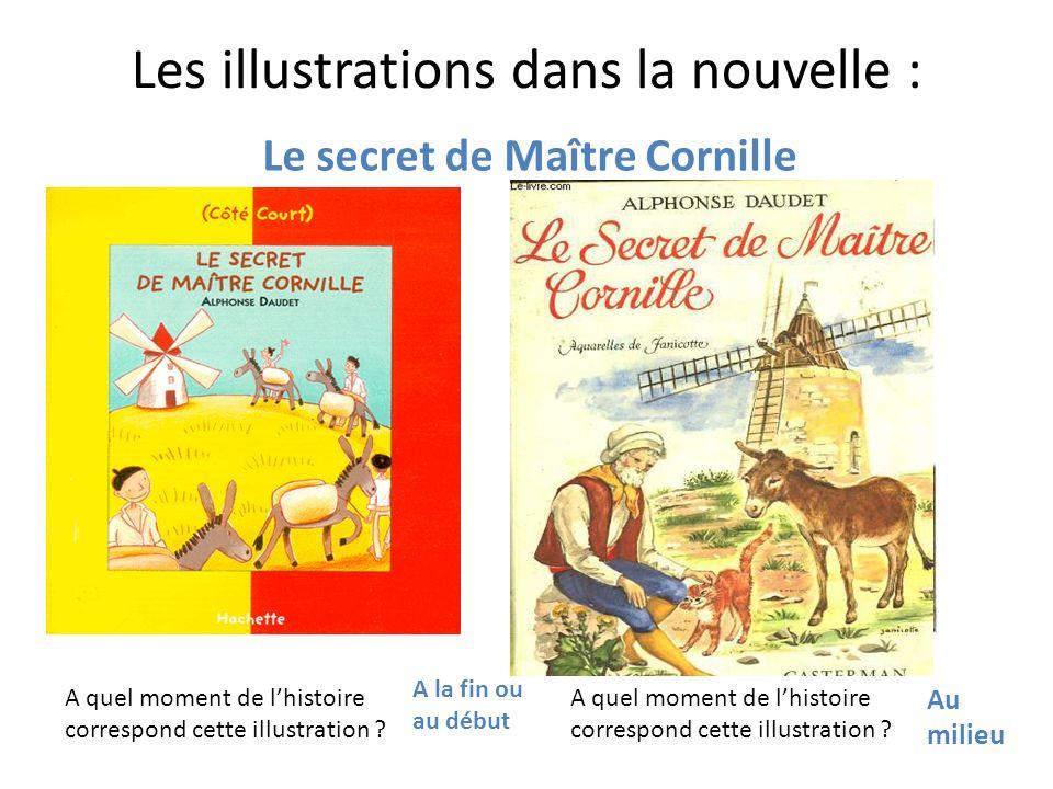 Le secret de Maître Cornille