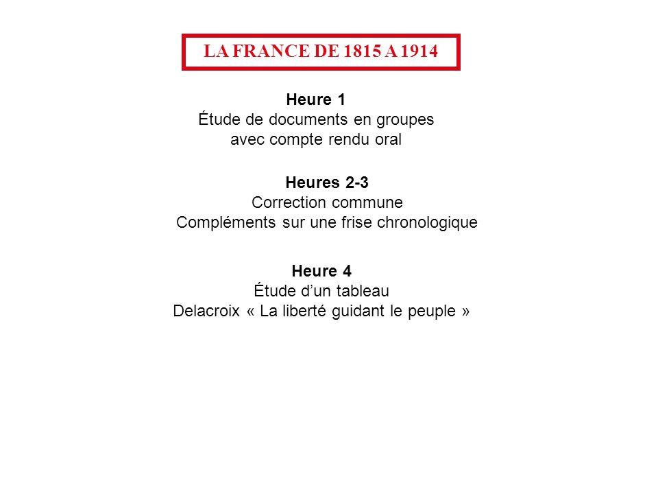 LA FRANCE DE 1815 A 1914 Heure 1 Étude de documents en groupes
