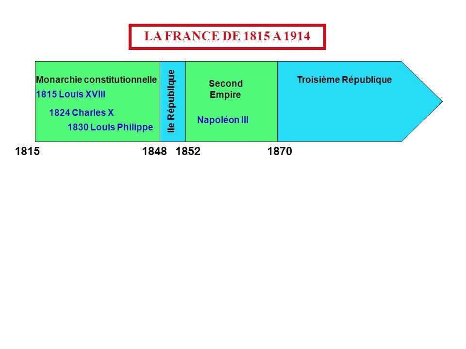 LA FRANCE DE 1815 A 1914Monarchie constitutionnelle. Troisième République. Second. Empire. 1815 Louis XVIII.