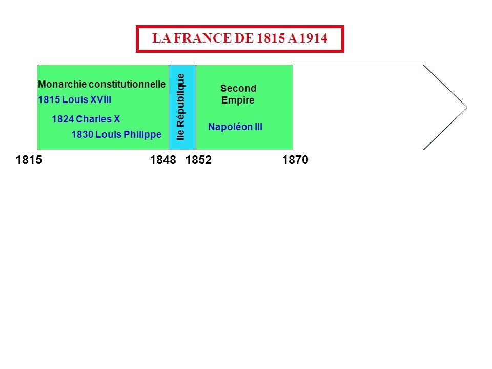 LA FRANCE DE 1815 A 1914Monarchie constitutionnelle. Second. Empire. 1815 Louis XVIII. IIe République.