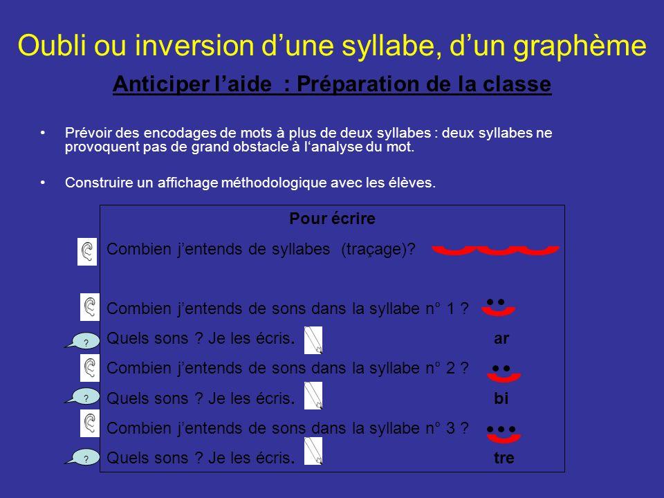 Oubli ou inversion d'une syllabe, d'un graphème