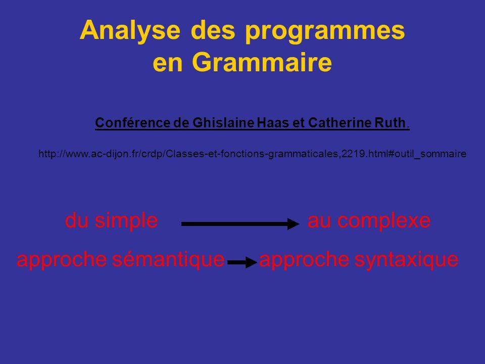 Analyse des programmes en Grammaire