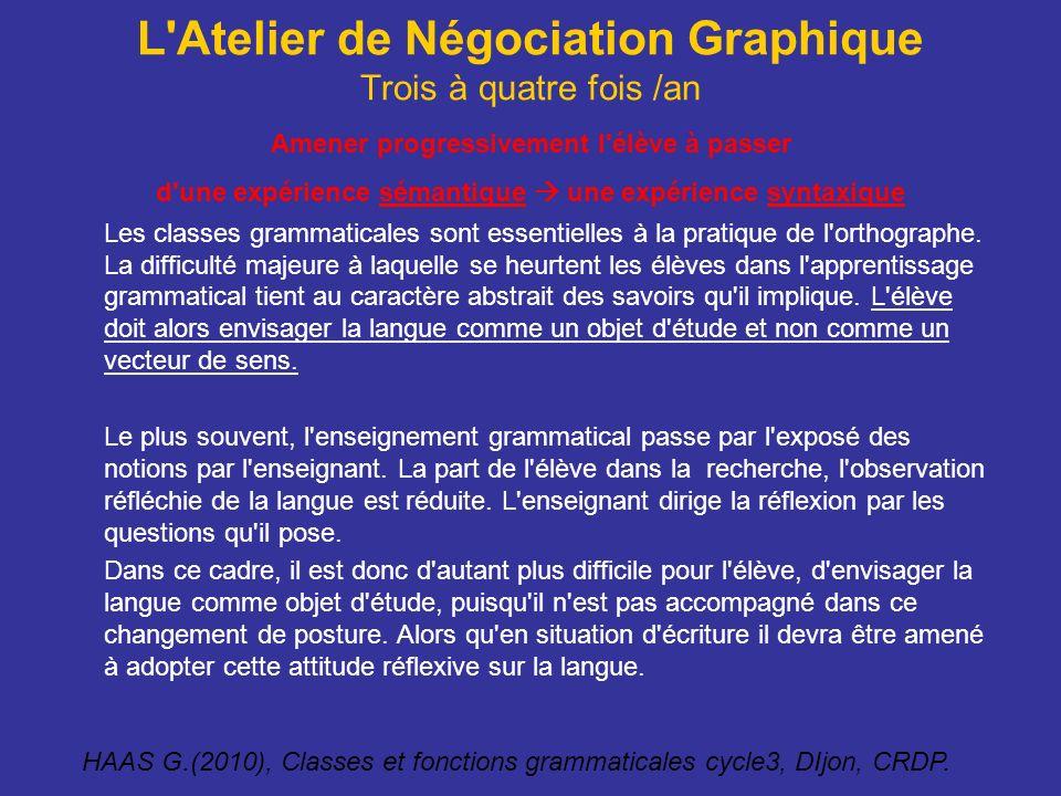 L Atelier de Négociation Graphique Trois à quatre fois /an