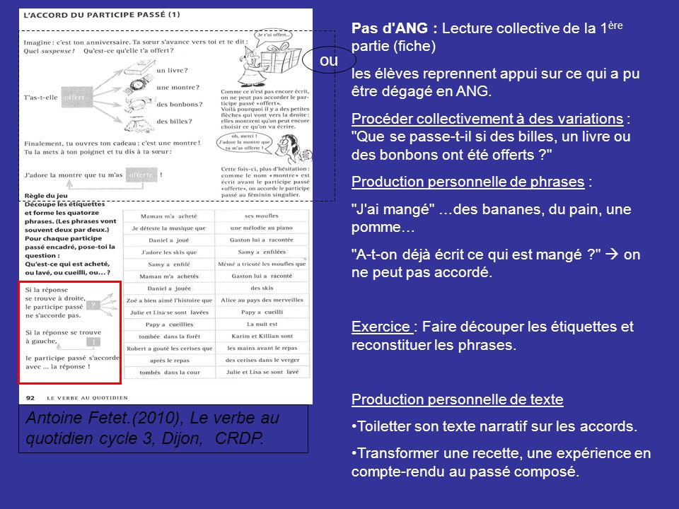 Antoine Fetet.(2010), Le verbe au quotidien cycle 3, Dijon, CRDP.