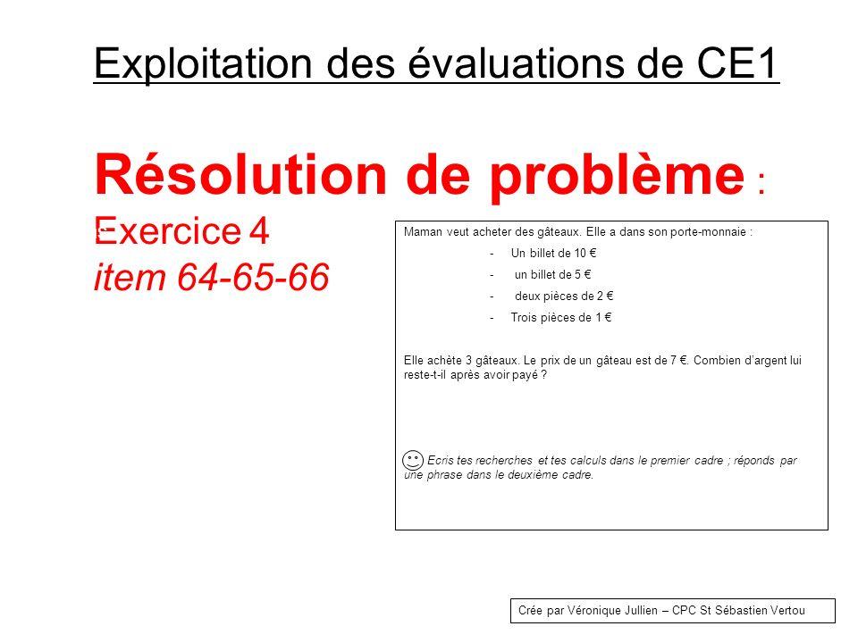 Exploitation des évaluations de CE1 Résolution de problème : Exercice 4 item 64-65-66