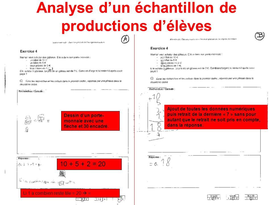 Analyse d'un échantillon de productions d'élèves