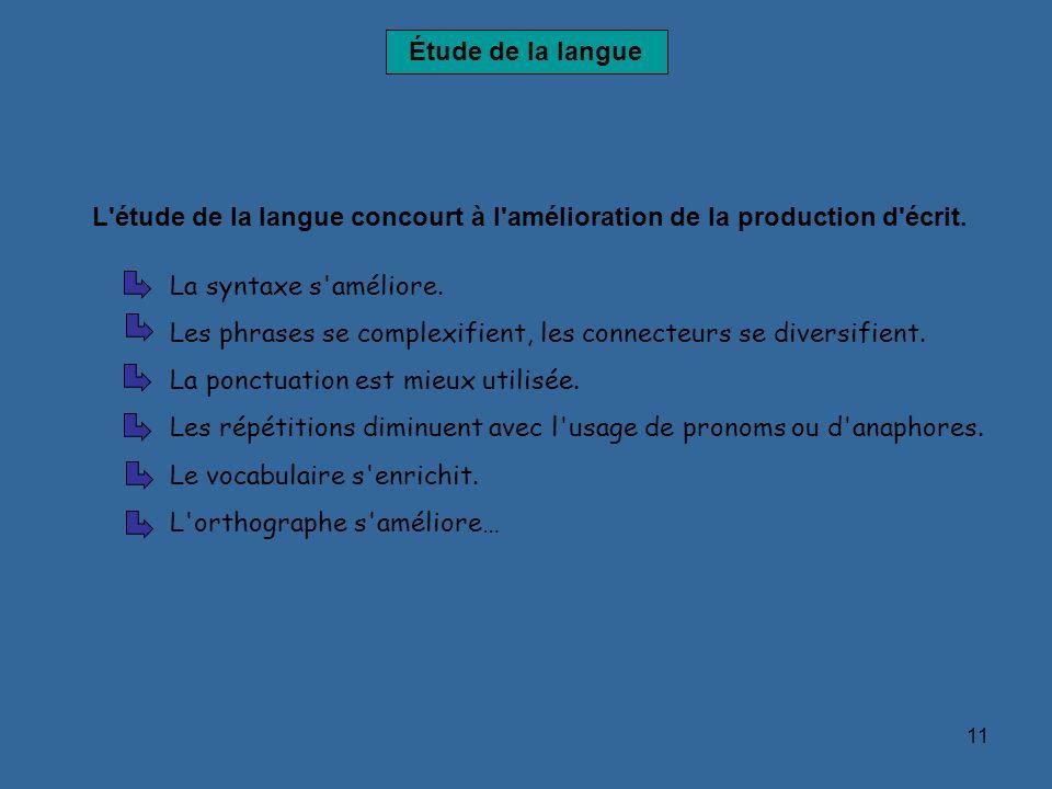Étude de la langue L étude de la langue concourt à l amélioration de la production d écrit. La syntaxe s améliore.