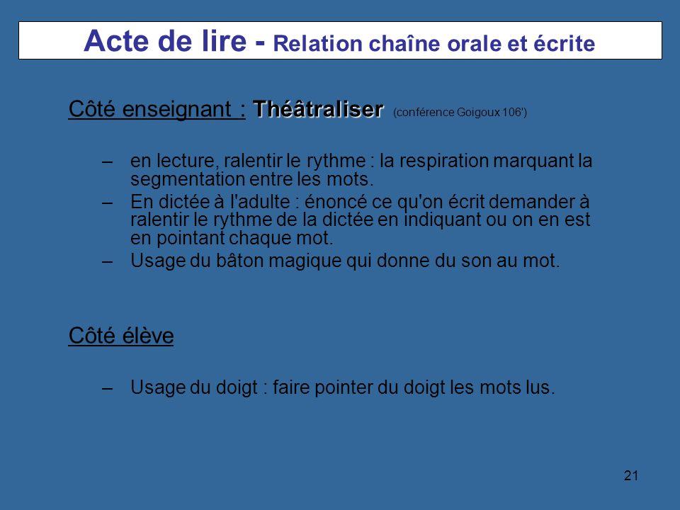 Acte de lire - Relation chaîne orale et écrite