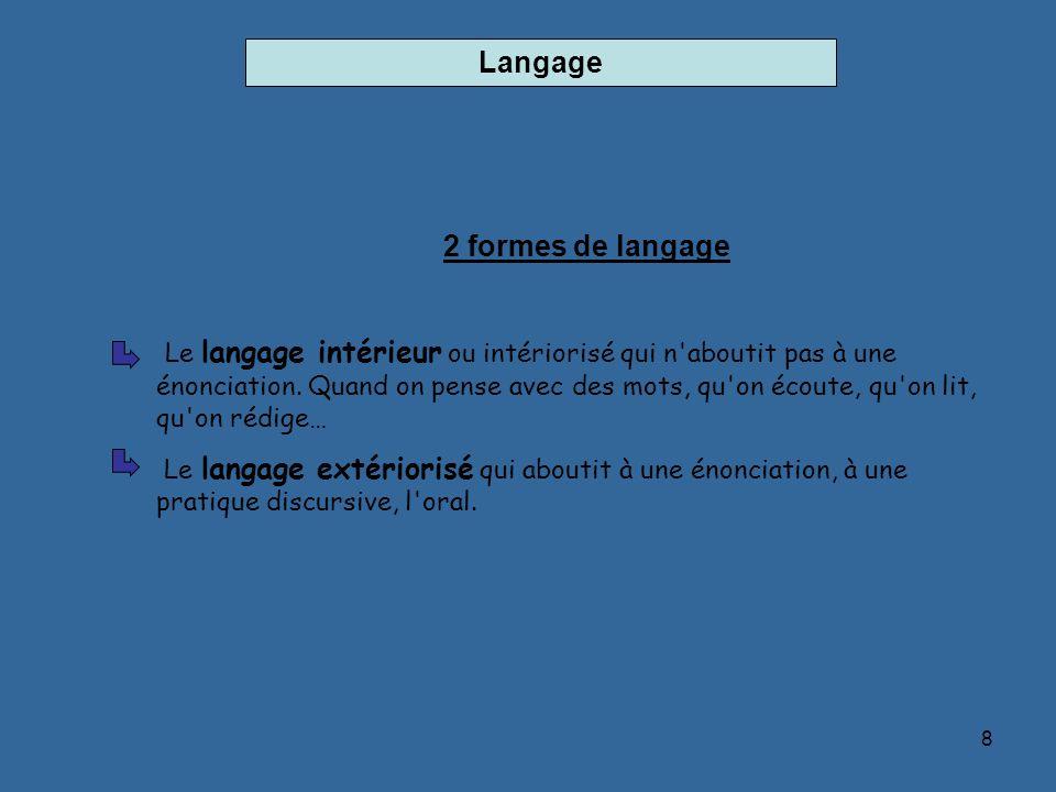 Langage 2 formes de langage
