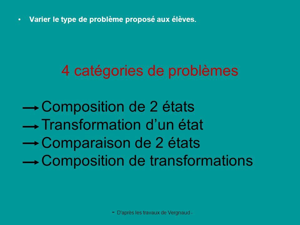 4 catégories de problèmes Composition de 2 états