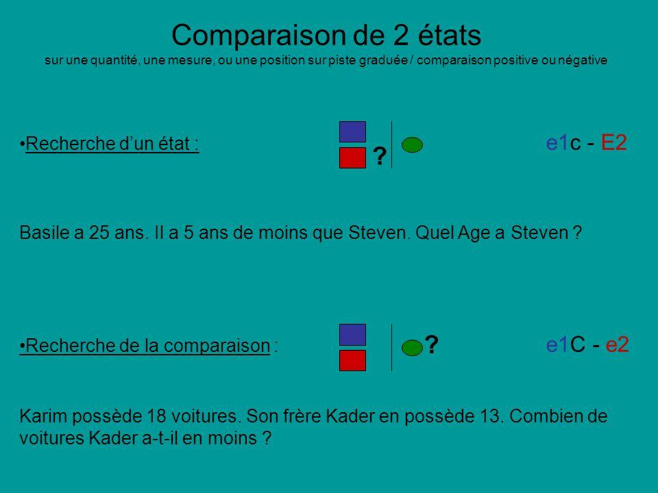 Comparaison de 2 états •Recherche d'un état : e1c - E2