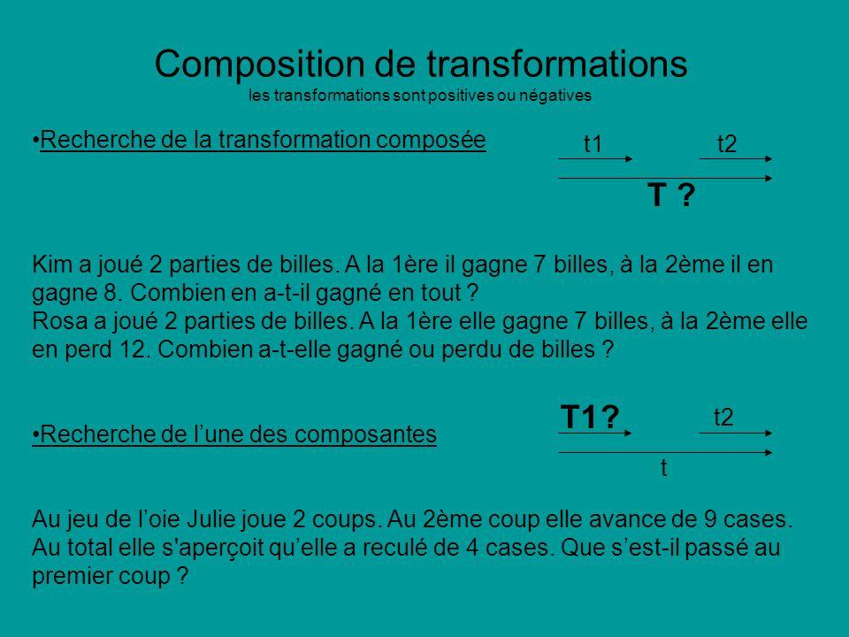 Composition de transformations