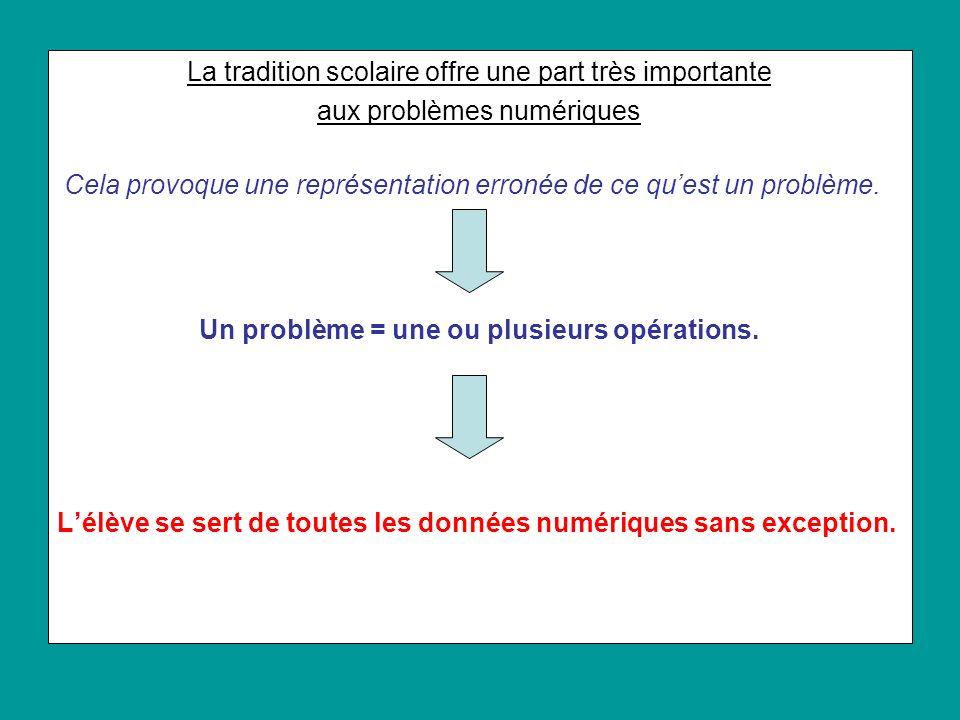 Un problème = une ou plusieurs opérations.